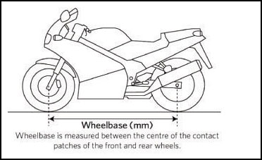 wheelbase-MC